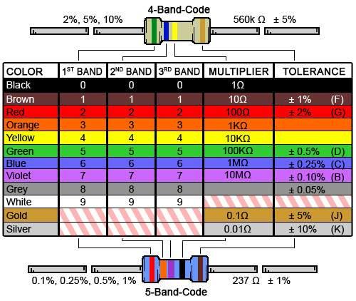 resistor_chart